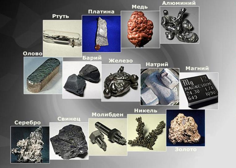 Урок химии в 9 классе по теме металлы